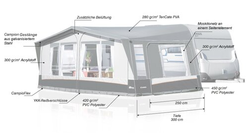 INACA - Fjord 300 Awning